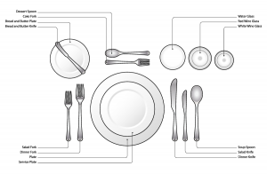 How to set a formal placesetting