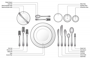 Ultra-Formal place setting example