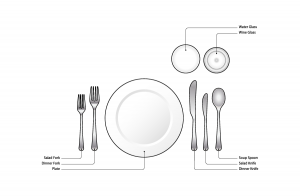 How to layout an informal placesetting